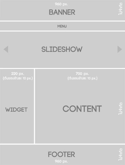 LnwShop Layout รูปแบบการจัดวาง
