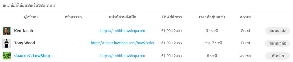 LnwShop live chat track visitor system