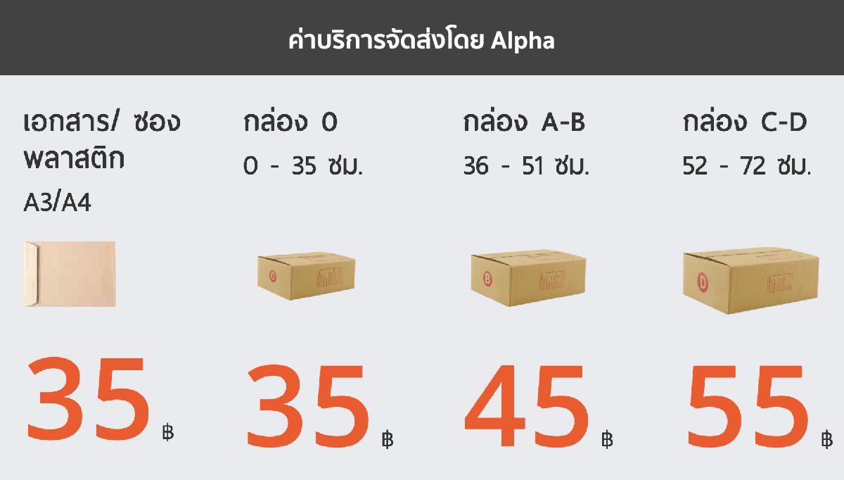 ค่าบริการจัดส่งโดย Alpha