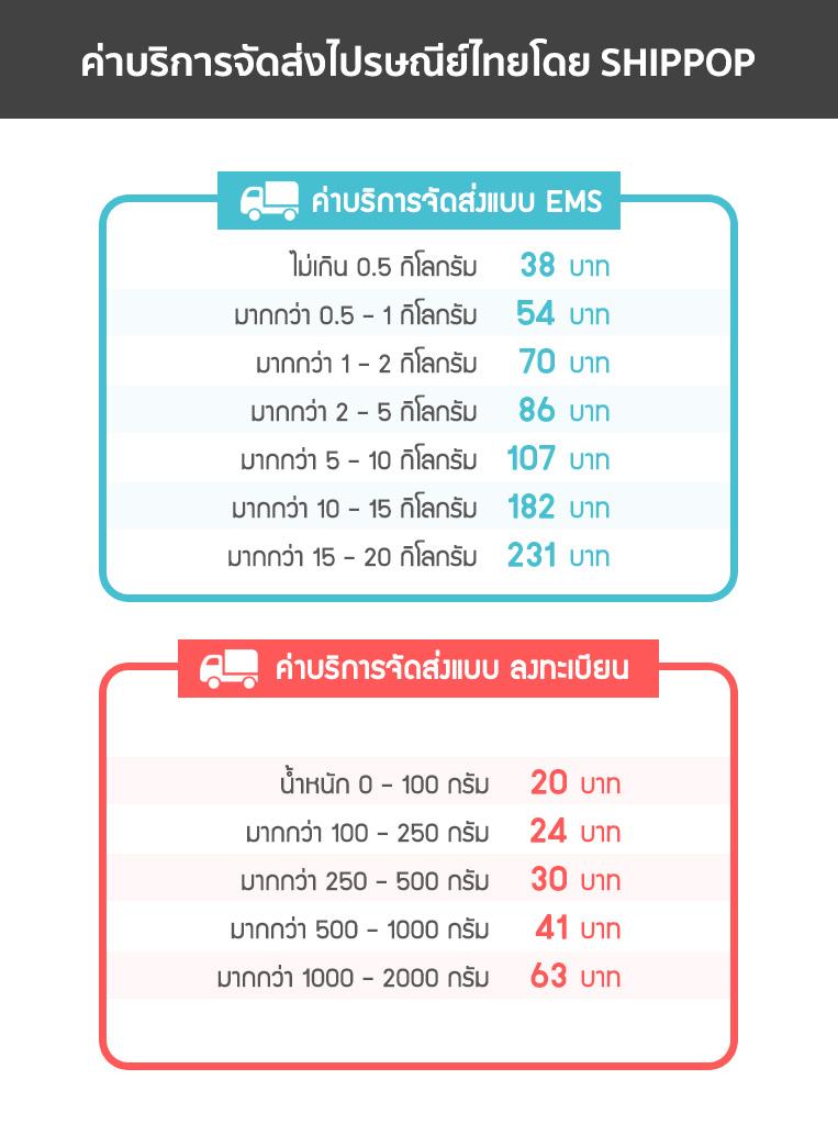 ค่าบริการจัดส่งไปรษณีย์ไทย โดย SHIPPOP