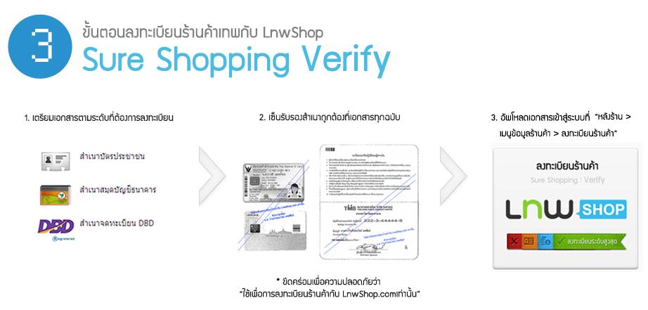 sure_shopping_instruction