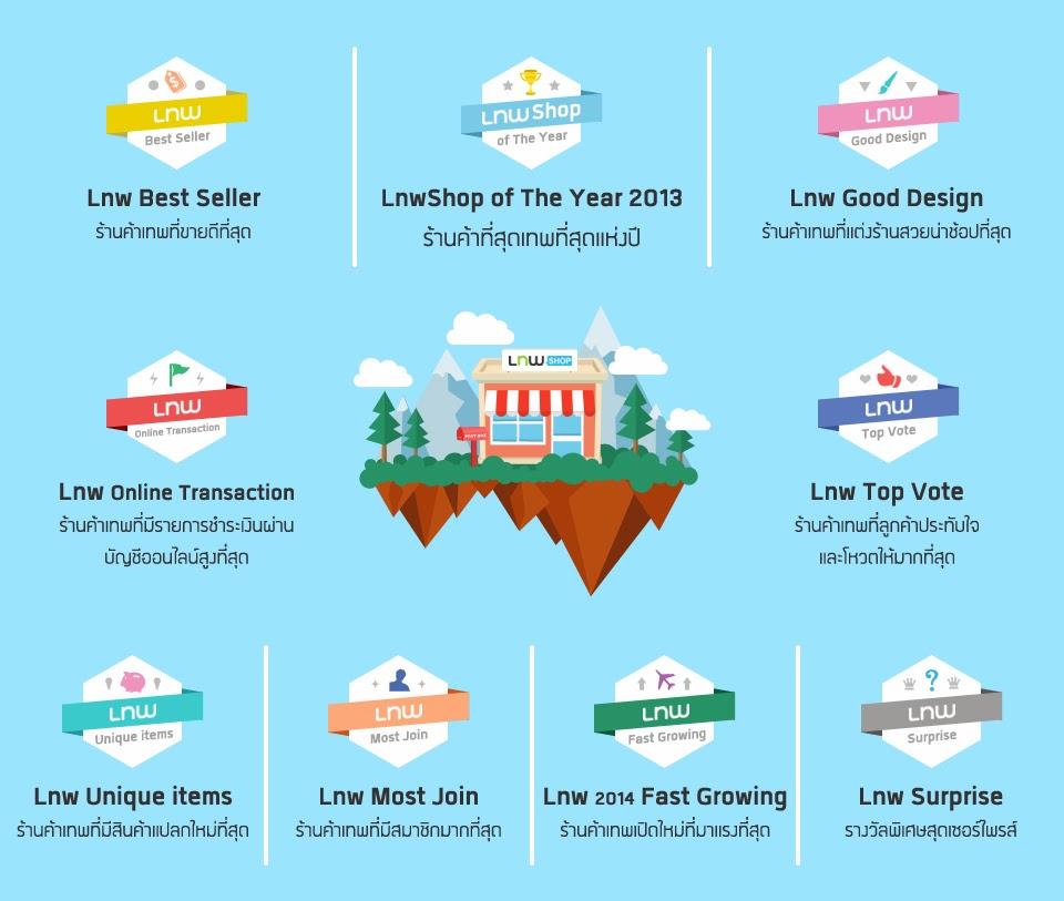"""รางวัลท้าเทพ """"LnwShop of the year 2013″ ร้านค้าที่สุดเทพที่สุดแห่งปีจำนวน 1 รางวัล """"Lnw Best Seller"""" ร้านค้าเทพที่ขายดีที่สุด จำนวน 1 รางวัล (พิจารณาจากจำนวนรายการสั่งซื้อที่มากที่สุดในปี 2013) """"Lnw Good Design"""" ร้านค้าเทพที่แต่งร้านสวยน่าช้อปที่สุด จำนวน 1 รางวัล """"Lnw Unique items"""" ร้านค้าเทพที่มีสินค้าแปลกใหม่ เก๋ไก๋ เทพสุดๆ จำนวน 1 รางวัล """"Lnw Most Join"""" ร้านค้าเทพที่มีมีสมาชิกของร้านมากที่สุด (พิจารณาจากจำนวนลูกค้าที่กด Join) จำนวน 1 รางวัล """"Lnw Online Transaction"""" ร้านค้าเทพที่มีรายการชำระเงินผ่านบัญชีออนไลน์สูงที่สุด จำนวน 1 รางวัล """"Lnw 2014 Fast Growing"""" ร้านค้าเทพเปิดใหม่ที่มาแรงที่สุดในปี 2014  จำนวน 1 รางวัล รางวัลพิเศษสุดเซอร์ไพร์ จาก LnwShop จำนวน 1 รางวัล """"Lnw Top Vote"""" ตามล่าหาร้านค้าเทพที่ลูกค้า """"ประทับใจ"""" และ """"โหวต"""" ให้มากที่สุด จำนวน 3 รางวัล * รางวัล """"LnwShop of the year 2013"""" จะพิจารณาจากร้านค้าที่ติดอันดับที่ 1-5 ในประเภทรางวัล ที่ 2-9 ** รางวัลประเภทที่ 2-8 ทีมงาน LnwShop จะเป็นผู้พิจารณาจากข้อมูลของร้านค้าเทพ และหากร้านค้าใดต้องการยื่นเสนอชื่อร้านชิงรางวัลดังกล่าวก็สามารถเสนอชื่อได้ที่นี่ *** รางวัล """"LnwTopVote"""" จะเปิดให้บุคคลทั่วไปร่วมโหวตในระหว่างวันที่ 12 ก.พ. – 5 มี.ค. 57 โดยร้านค้าสามารถยื่นเสนอชื่อร้านเพื่อชิงรางวัลนี้ได้ที่นี่ **** รับสมัครร้านค้าเข้าร่วมกิจกรรม ตั้งแต่วันที่ 27 ม.ค. – 10 ก.พ. 57"""